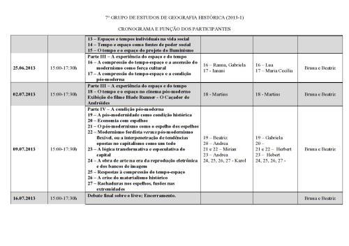 Funções dos participantes GEGH 2013-1-22