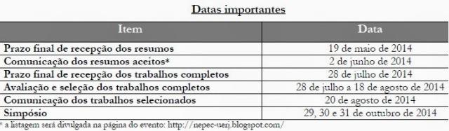 Datas Importantes 2